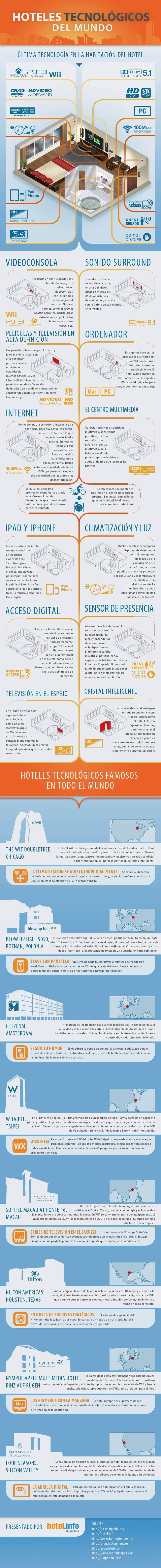 high-tech_hotels